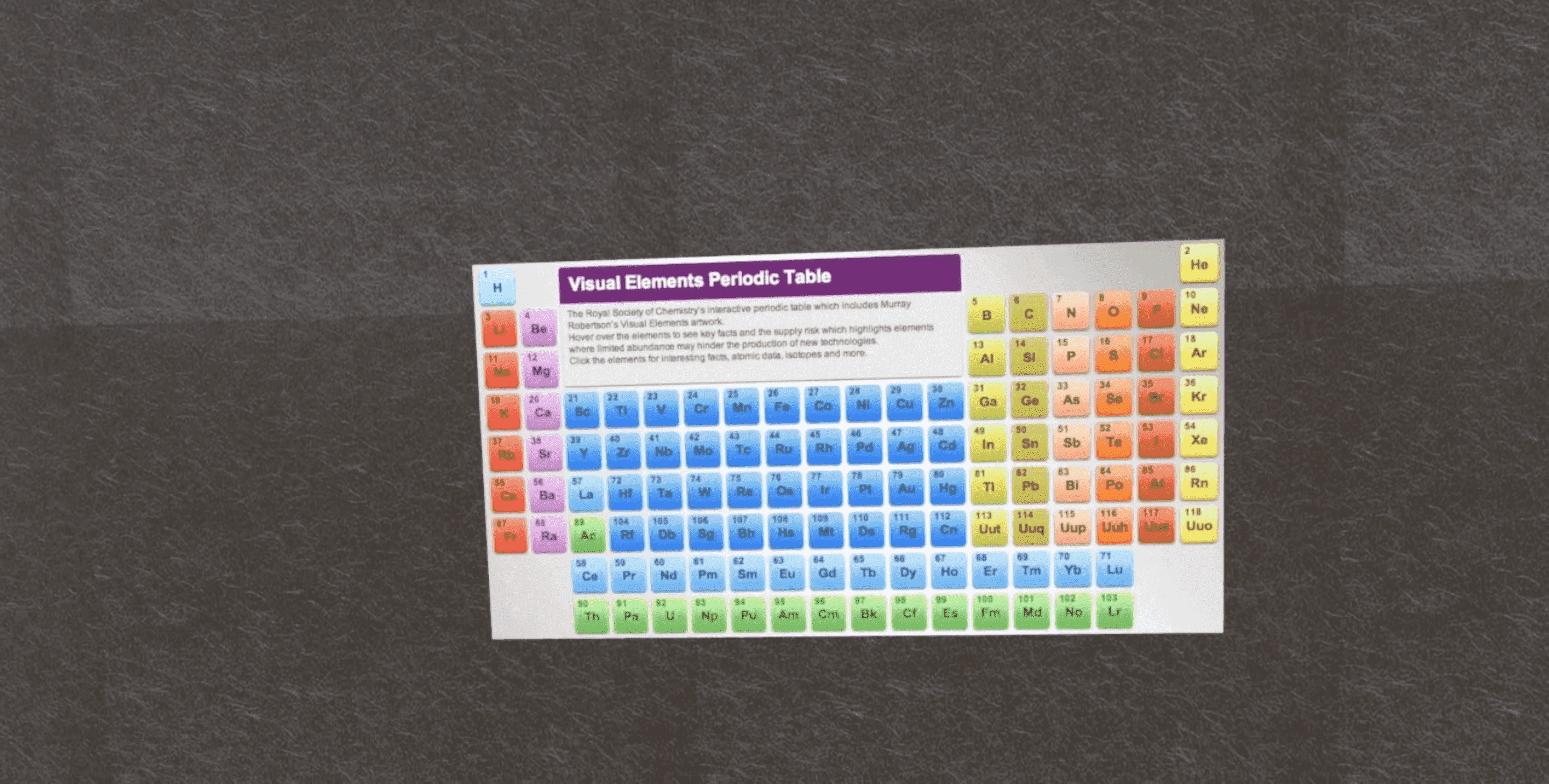 Project Mendeleev's periodic table